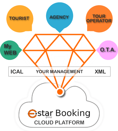 Estar Booking, cloud software solutions